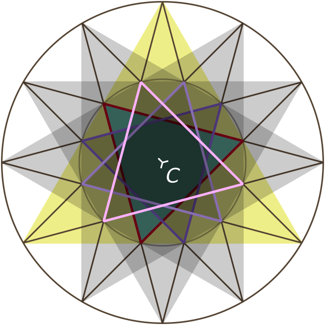 Academ_Four_times_three_vertices_equals_twelve_vertices.svg