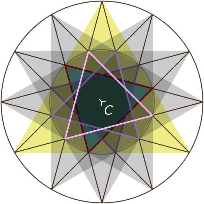 Academ_Four_times_three_vertices_equals_twelve_vertices.svg