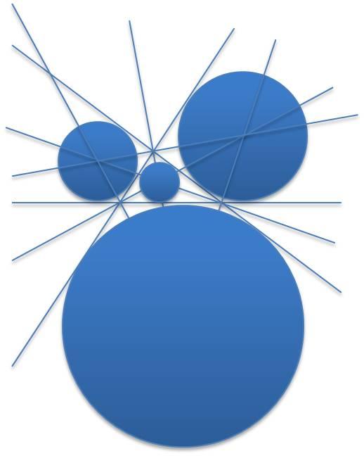 Solución al Tercer problema de Apolonio. Cso tres rectas secantes dos a dos.
