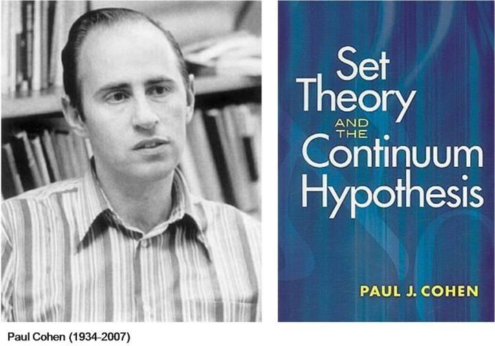 Paul J. Cohen (1934-2007)