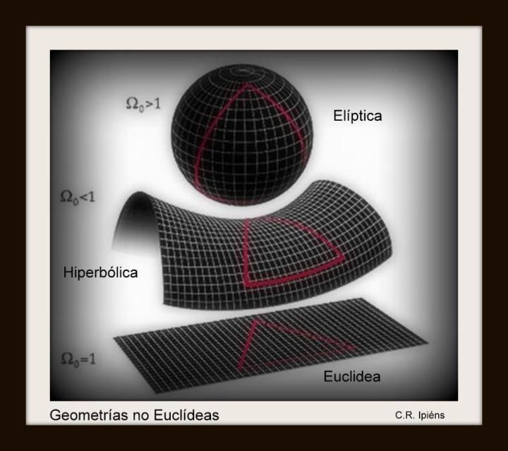 Geometrías no euclídeas