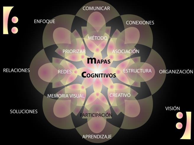 Mapas cognotivos