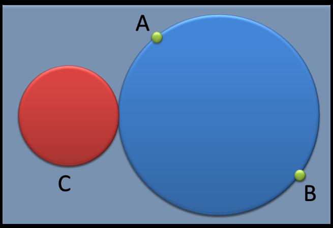 Circunferencia que pasa por dos puntos dados y es tangente a otra circunferencia dada.