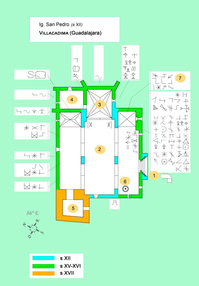 1.Pórtico Sur; acceso al templo. 2.Nave. 3.Presbiterio y ábside. 4. Sacristía. 5.Torre-campanario. 6.Baptisterio. 7.Signos lapidarios.